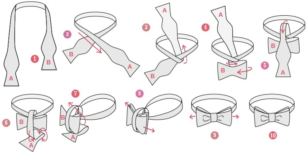 Как сделать из ленты бабочку на шею