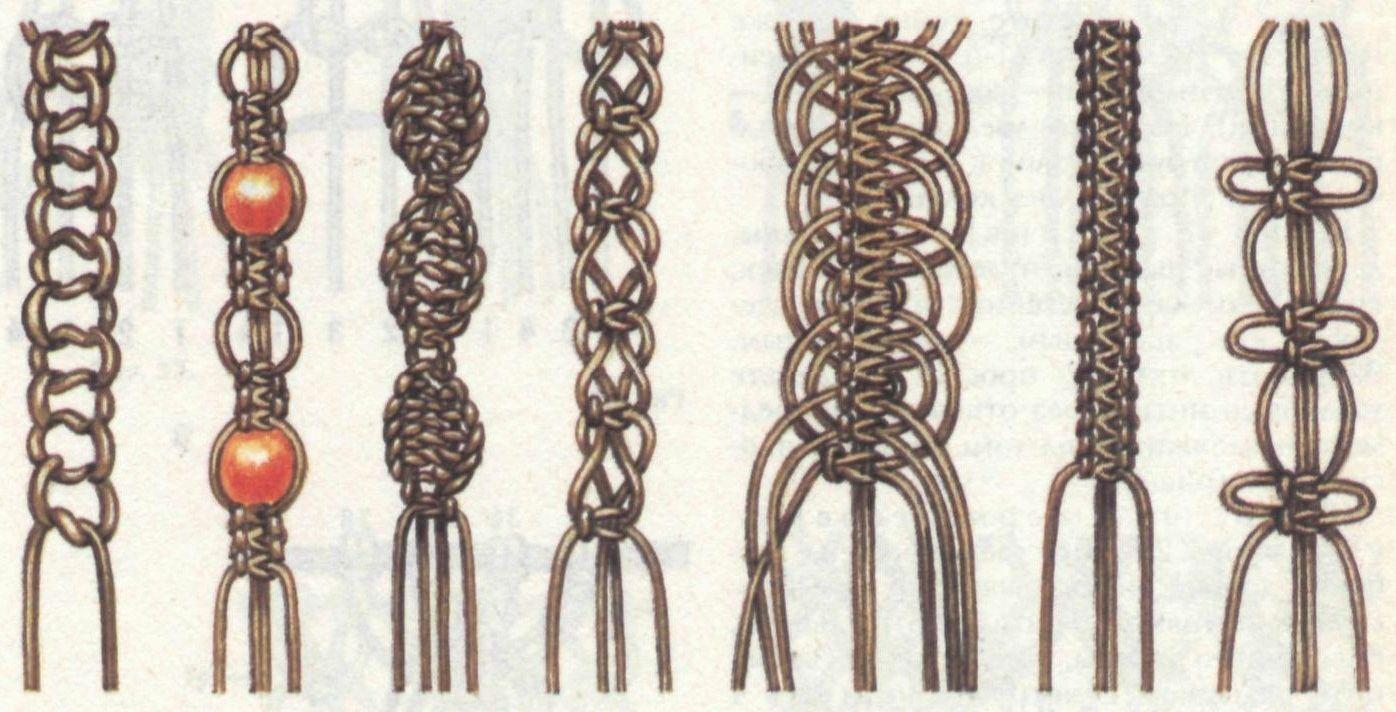 СХЕМА ПЛЕТЕНИЯ МНОГОРЯДНОГО БРАСЛЕТА ШАМБАЛА Пошаговая схема плетения браслета шамбала.