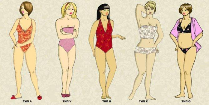 Подбирать женскую одежду на фигуру Х - весьма приятно, поскольку женская фи