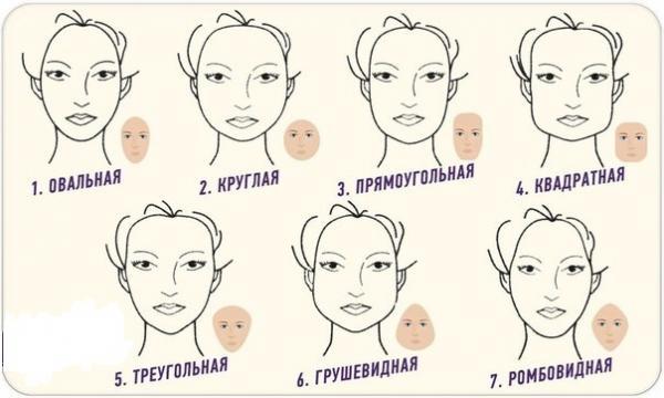 типа лица стрижка каскад с