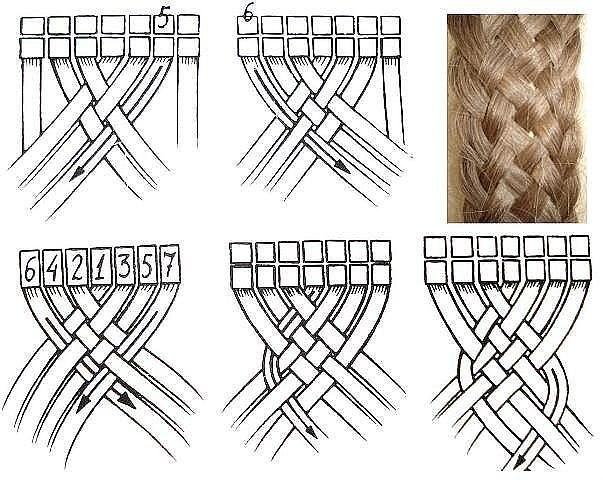 Схемы плетения красивых кос на