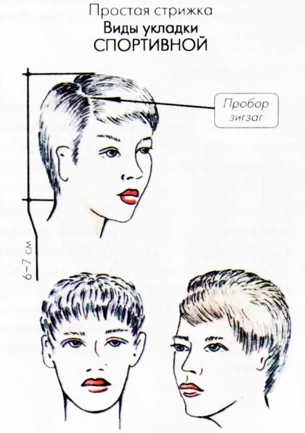 Виды модельной женской стрижки с