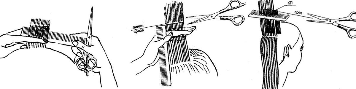 Мужская стрижка - операция