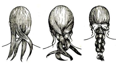 Коса из четырёх прядей. Схема