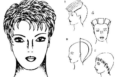 процесс укладки волос.