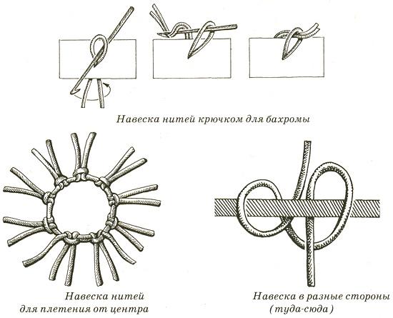 Макраме - узелковое плетение: