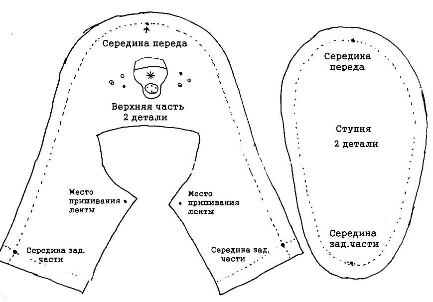 Пинетки из меха своими руками выкройки с размерами