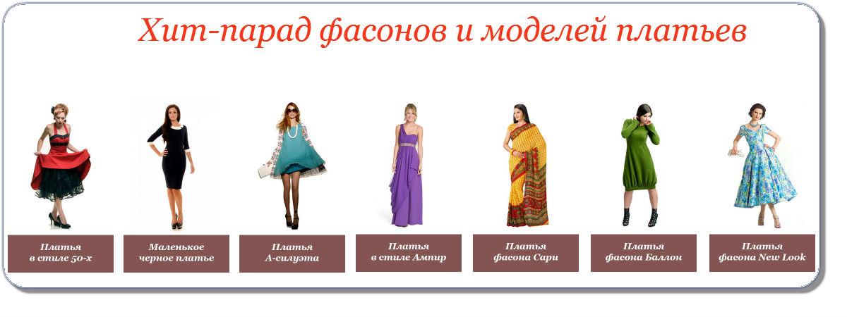Все виды платьев