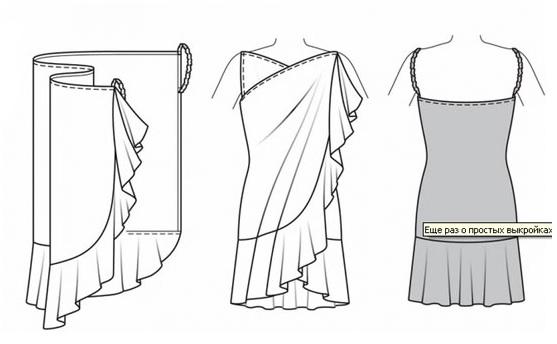 Сшить платье своими руками без выкройки на