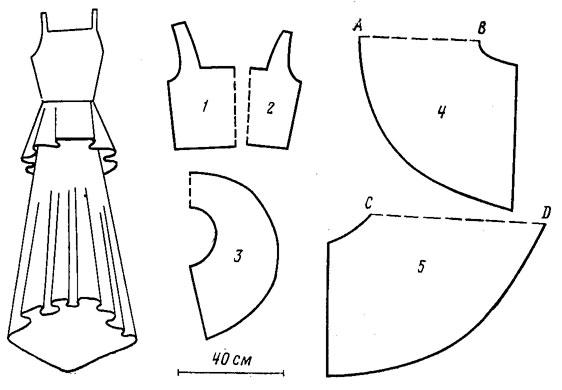 Выкройки вечернее платье своими руками