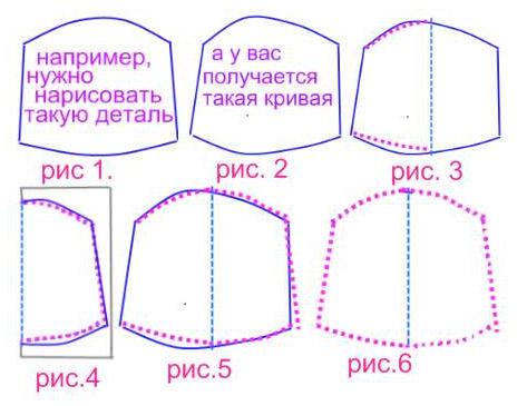 Как надеть паранджу: JustLady ru - территория женских
